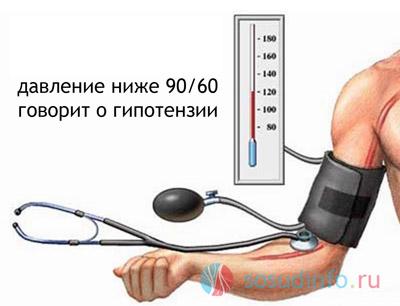 артериальная гипотензия - гипотония низкое давление, симптомы